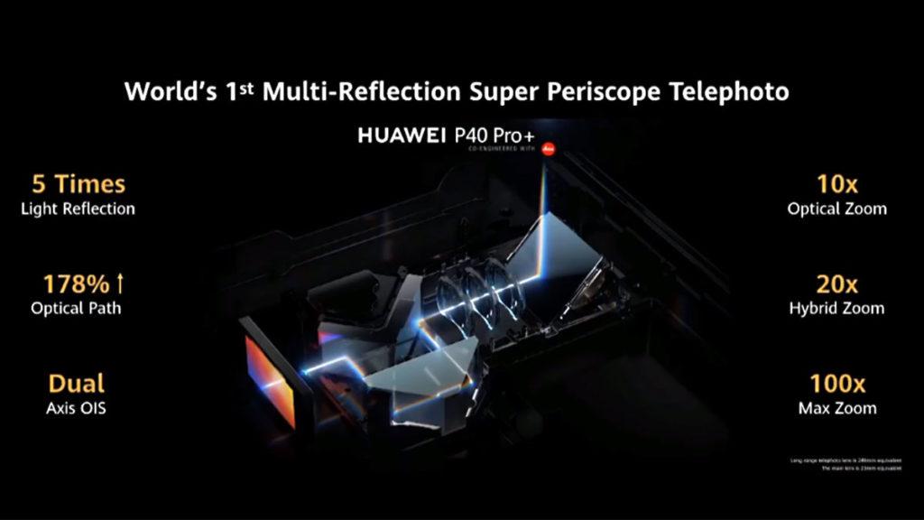 Super Periscope Telephoto P40 series