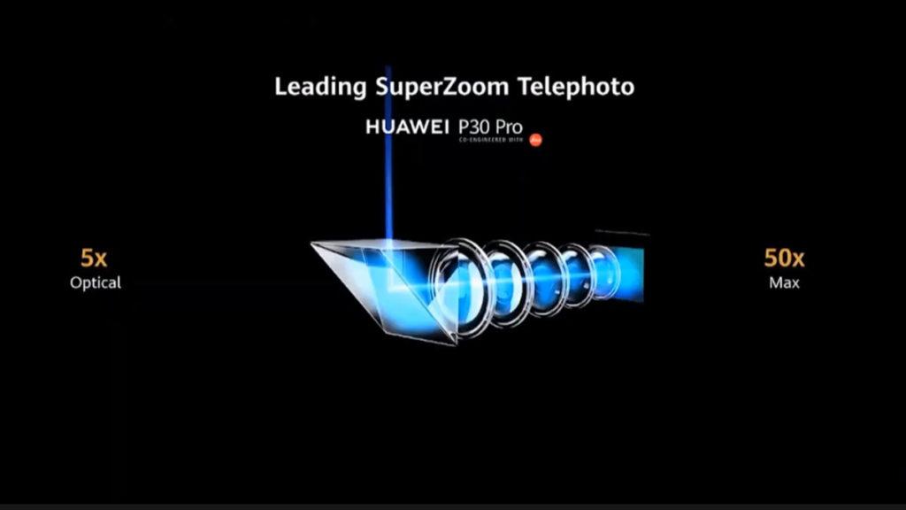 Superzoom Telephoto